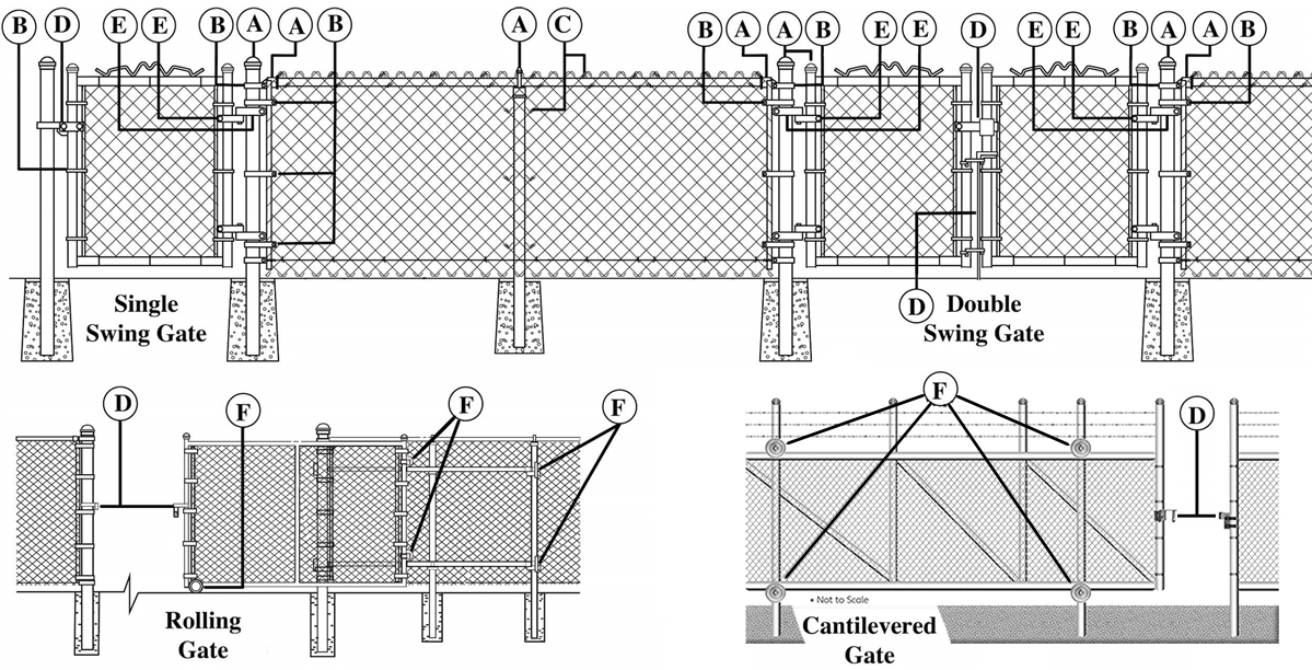 Chain Link Fence Gate Hardware